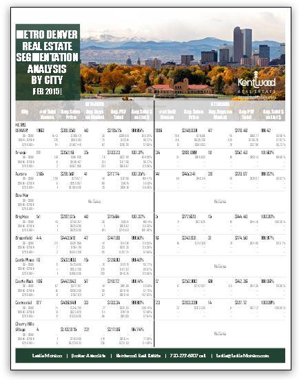 2. February 2015 Metro Denver Real Estate Market Segmentation Snapshot